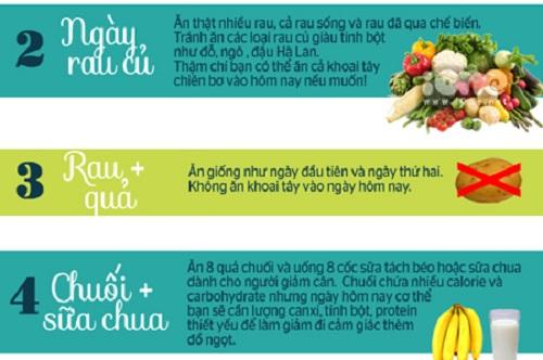 Ăn gì để giảm mỡ đùi