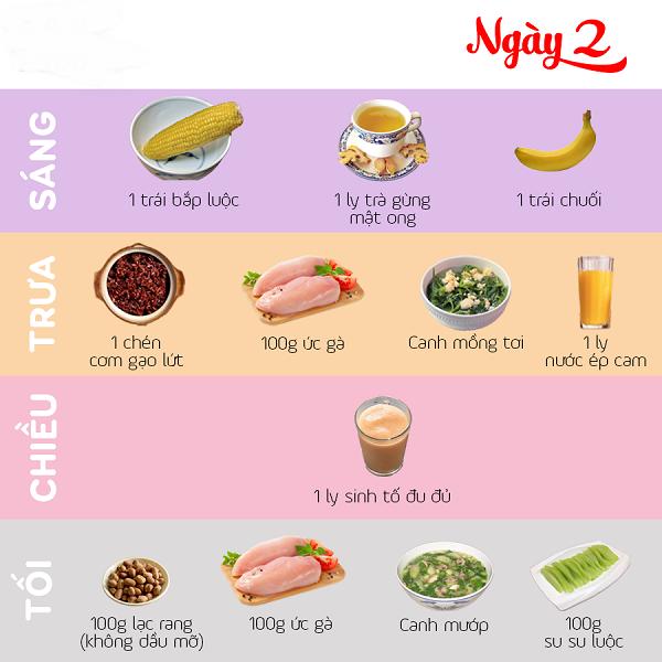 ăn gì để giảm cân nhanh trong 3 ngày