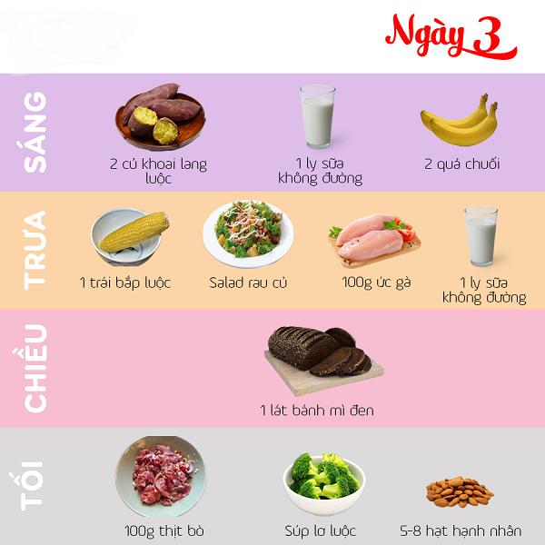 giảm cân 3 ngày 5kg cho học sinh, giảm cân 3 ngày cho học sinh, thực đơn giảm cân 3 ngày cho học sinh