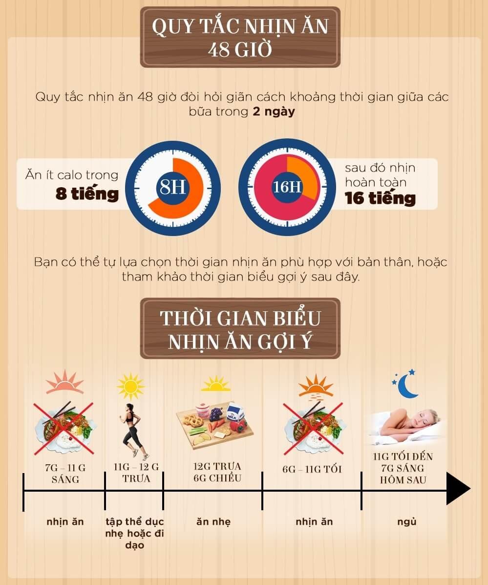 giảm cân bằng cách nhịn ăn bữa nào 3 ngày giảm cân thành công nhanh nhất cấp tốc đúng cách trong 3 ngày