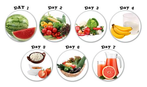 giảm cân trong 1 tuần
