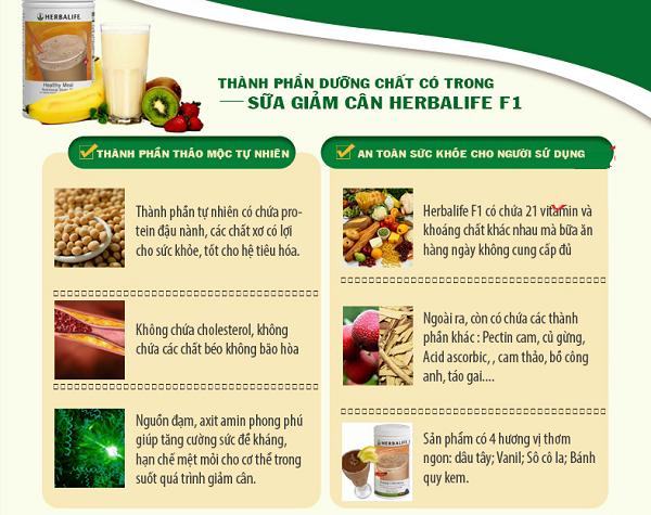 sữa giảm cân herbalife giá bao nhiêu, sữa giảm cân herbalife webtretho, cách uống sữa giảm cân herbalife, giá sữa giảm cân herbalife, sữa giảmcân herbalife mua ở đâu, sữa bột giảm cân herbalife