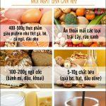 Cách giảm cân trong 1 đêm Overnight Diet thần tốc khiến mỡ không kịp trở tay
