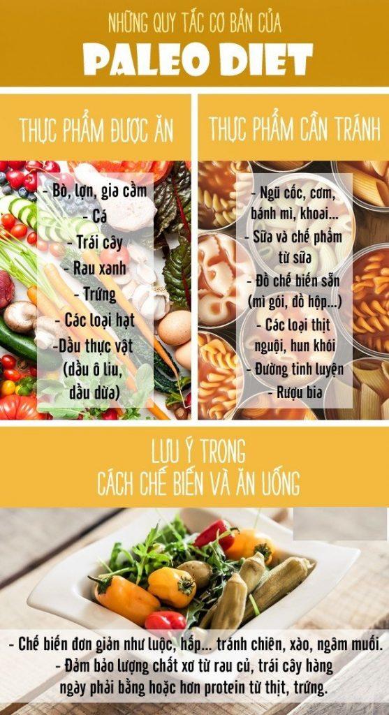 chế độ giảm cân paleo diet