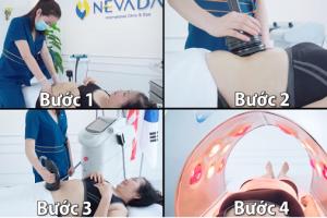 """Tìm hiểu liệu trình """"giảm béo hồi dáng"""" cực hót của Mỹ tại TMV Nevada"""