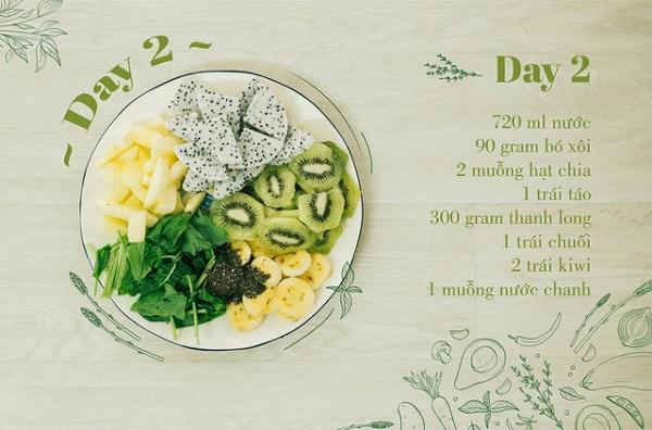 12 day smoothie slim detox thực đơn, 12 day smoothie slim detox, thực đơn detox 12 ngày, thực đơn smoothies giảm cân