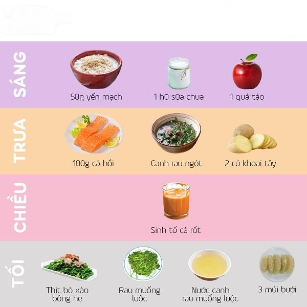 Thực đơn giảm cân với bột ngũ cốc ăn kiêng