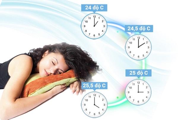 Tư thế giảm cân khi ngủ kết hợp với nhiệt độ phòng lý tưởng làm quá trình giảm cân hiệu quả hơn nhiều lần