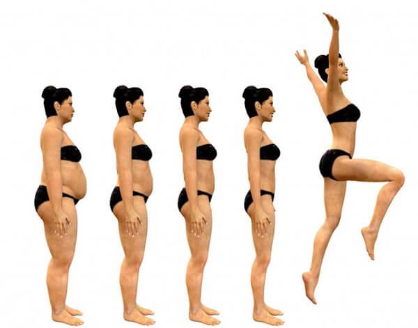tác hại của việc giảm cân, tác hại của giảm cân quá nhanh, tác hại giảm cân đột ngột, tác hại của việc giảm cân quá đà, tác hại của việc giảm cân không đúng cách, giảm cân có tác hại gì không, tác hại của giảm cân sai cách.
