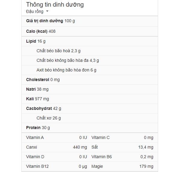 đậu rồng giảm cân, ăn đậu rồng có giảm cân không, giảm cân từ đậu rồng, đậu rồng chứa bao nhiêu calo, đậu rồng xào bao nhiêu calo
