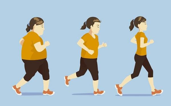 đi bộ giảm calo, đi bộ 1000 bước giảm bao nhiêu calo, đi bộ 10000 bước giảm bao nhiêu calo, đi bộ nhiều có giúp giảm cân không, đi bộ bằng máy có giảm cân không, đi bộ bao nhiêu bước để giảm cân, một ngày nên đi bộ bao nhiêu bước chân, đi bộ đúng cách để giảm cân, đi bộ giảm cân, đi bộ có giảm cân không